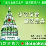 Heineken se centra en la cerveza premium en China
